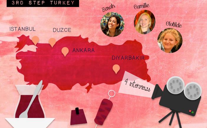 Meilleur site de rencontres Turquie