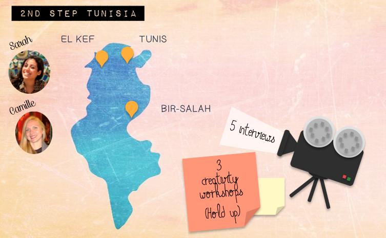 Rencontre tunisienne pour plaisir